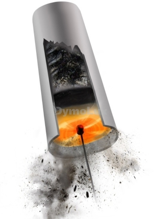 Роторний набір для чищення димоходу Hansa Tornado (1 м x 7 шт). Фото 5